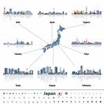 Карта достопримечательностей Японии