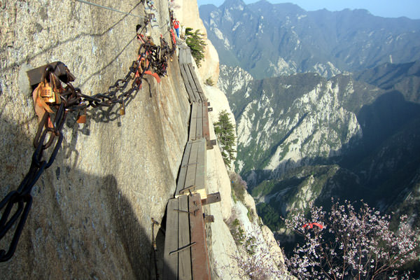 Trail of Death, China